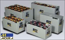 Bateria Tracionária em Mg Vila Santa Rosa - Baterias Tracionárias em Mg