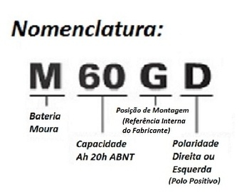 Venda de Baterias em Minas Gerais Preço Ana Lúcia - Venda de Baterias para Iluminação de Emergência